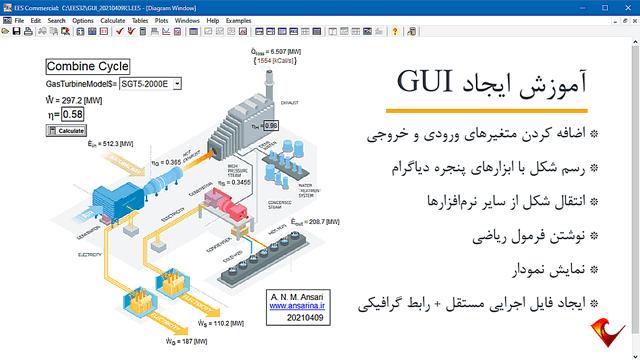 آموزش ایجاد و توسعه رابط گرافیکی کاربر در ایز